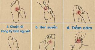 9 mẹo bấm huyệt chữa bệnh không cần thuốc