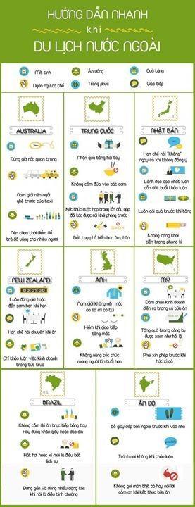 Hướng dẫn cơ bản khi đi du lịch nước ngoài
