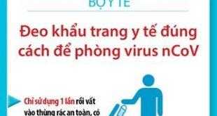 đeo khẩu trang y tế đúng cách để tránh lây nhiễm virus Corona